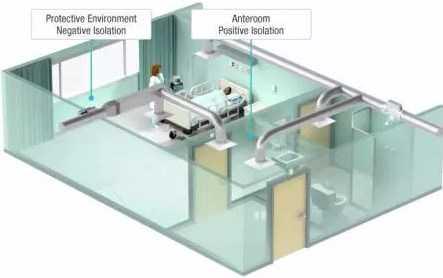Fungsi Ruang Isolasi di Rumah Sakit