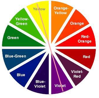 Padu padan warna pakaian dengan ColorWheel Berhadapan